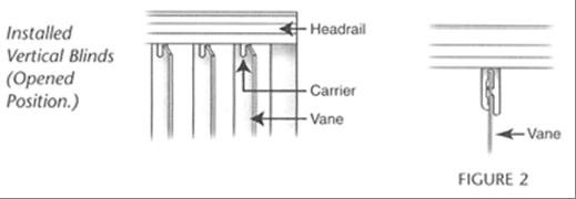 shortening vertical blinds instructions